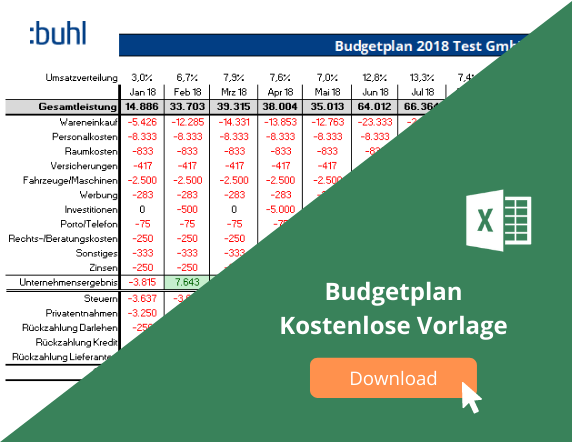 Kostenlose Budgetplanvorlage zum herunterladen