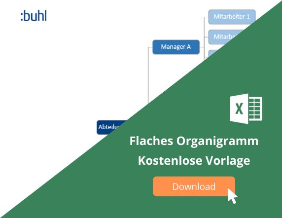 Kostenlose Organigrammvorlage - Flaches Organigramm