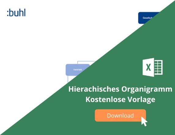 Kostenlose Organigrammvorlage - Hierarchisches Organigramm