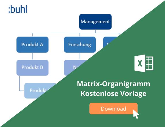 Kostenlose Organigrammvorlage - Matrix- Organigramm